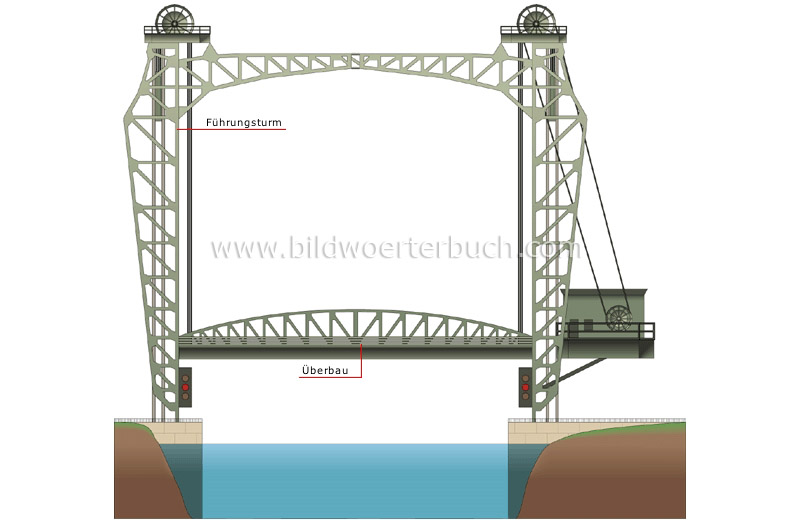 lift bridge image
