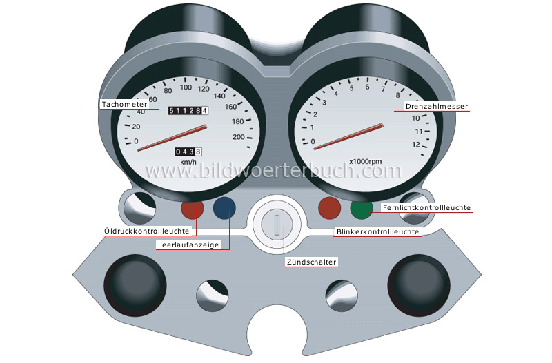 motorcycle dashboard image