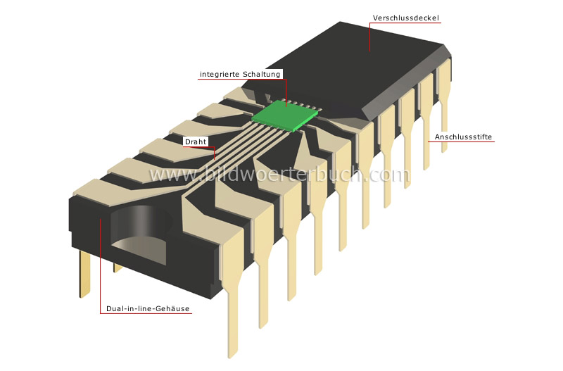 packaged integrated circuit image