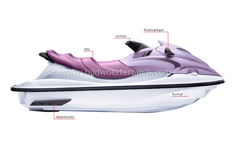 personal watercraft image