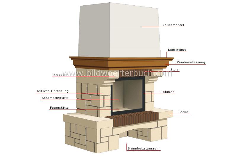 haus heizung holzbeheizung kamin bild. Black Bedroom Furniture Sets. Home Design Ideas