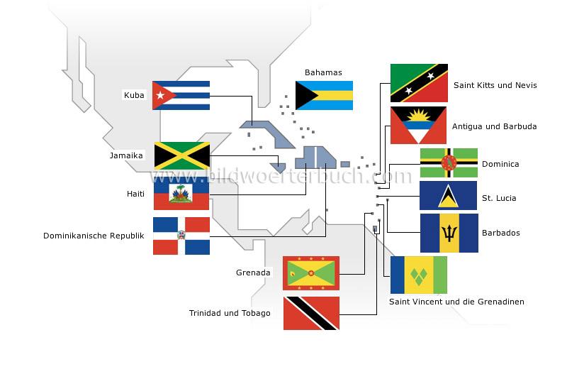 gesellschaft politik flaggen karibische inseln bild bildw rterbuch. Black Bedroom Furniture Sets. Home Design Ideas