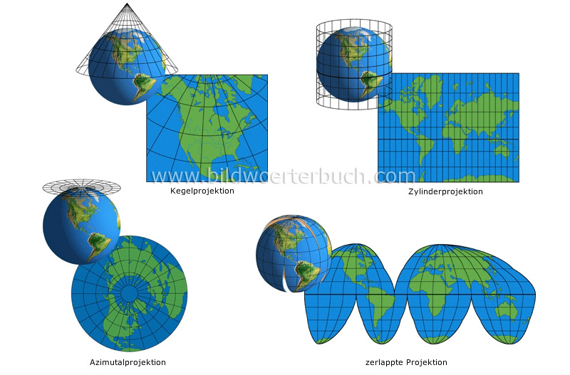 map projections image