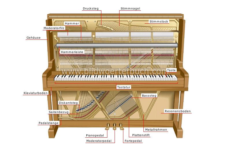 piano bar musik