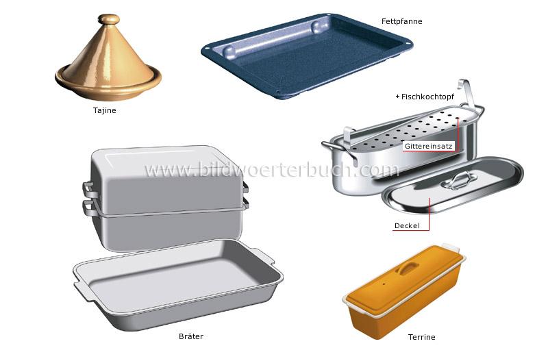 Nahrungsmittel und k che k che kochger te bild for Kitchen utensils in spanish