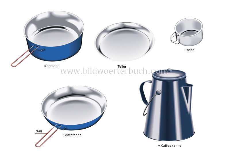 cooking set image