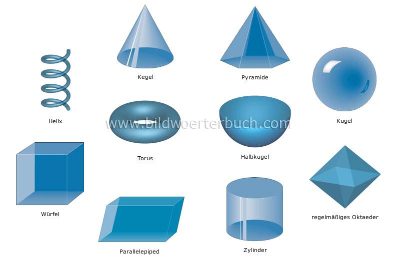 solids image