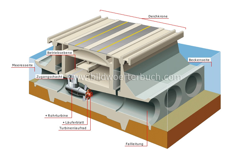 cross section of a power plant image