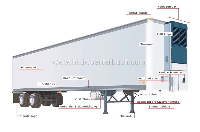 refrigerated semitrailer image