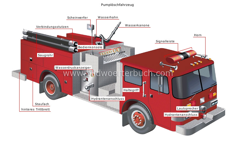 fire trucks image