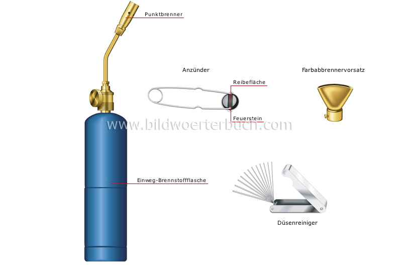 soldering torch image