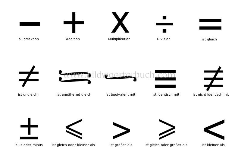 Symbole der Mathematik Geometrie mathetreff-online