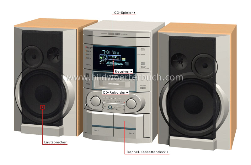 mini stereo sound system image