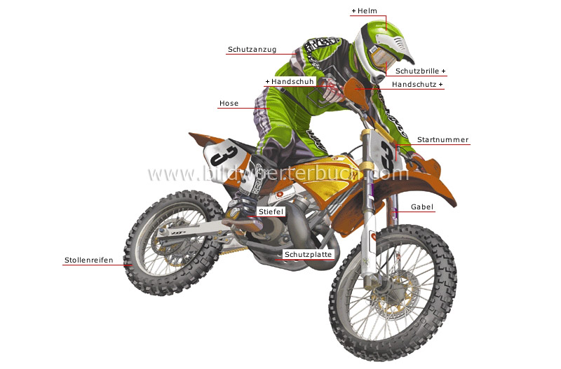 sport und spiele motorsport motorradsport. Black Bedroom Furniture Sets. Home Design Ideas
