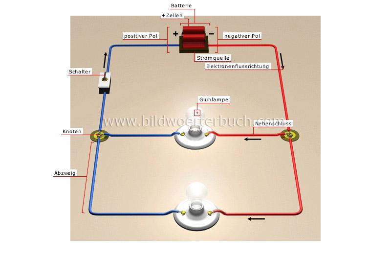 Wissenschaft :: Physik: Elektrizität und Magnetismus :: Parallelschaltung Bild - Bildwörterbuch