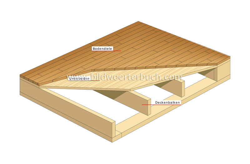 wood flooring on wooden structure image