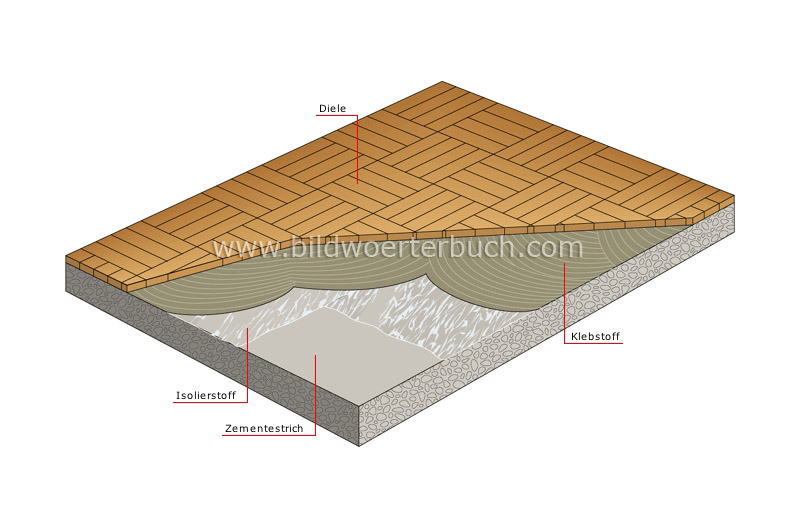 wood flooring on cement screed image