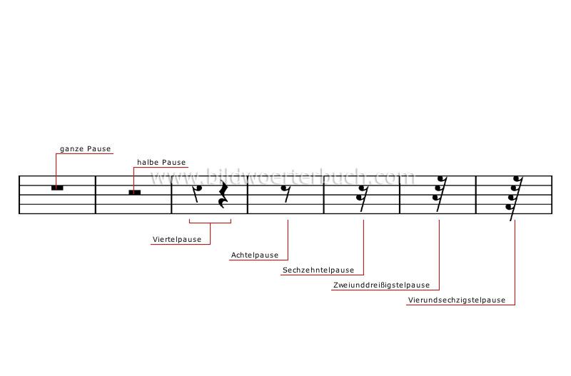 spiele musikunterricht