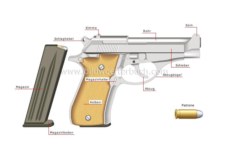 society :: weapons :: pistol image - Bildwörterbuch