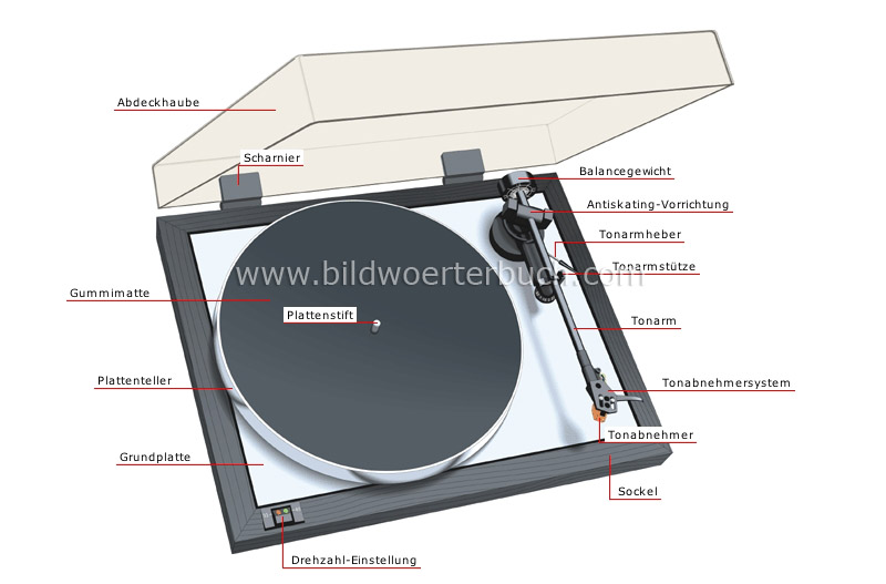 record player image