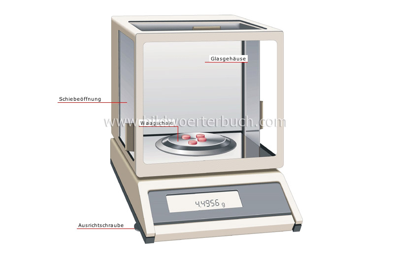 analytical balance image
