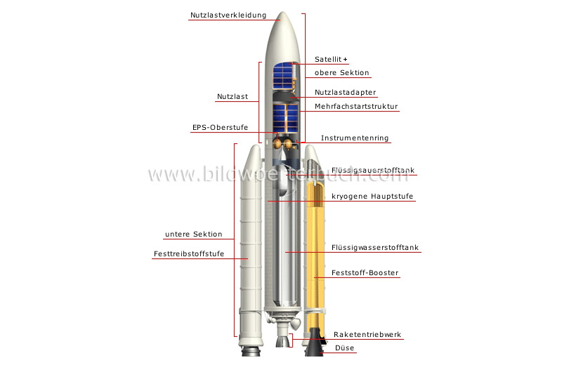 cross section of a space launcher (Ariane V) image