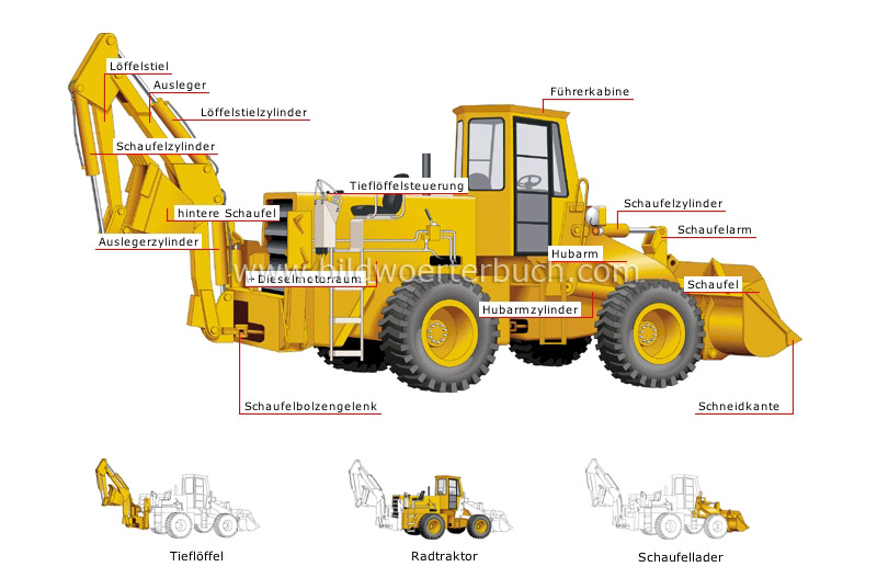 wheel loader image