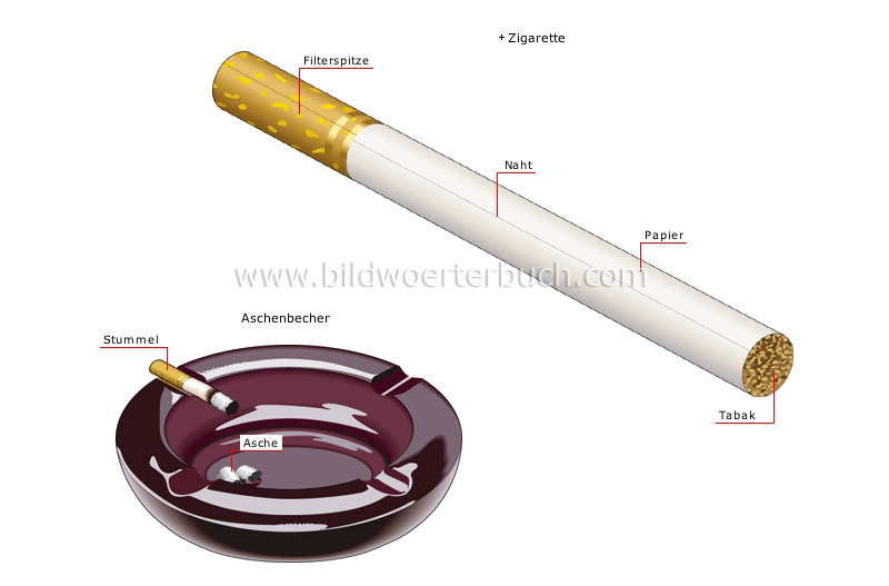 smoking accessories image