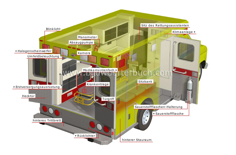 ambulance image