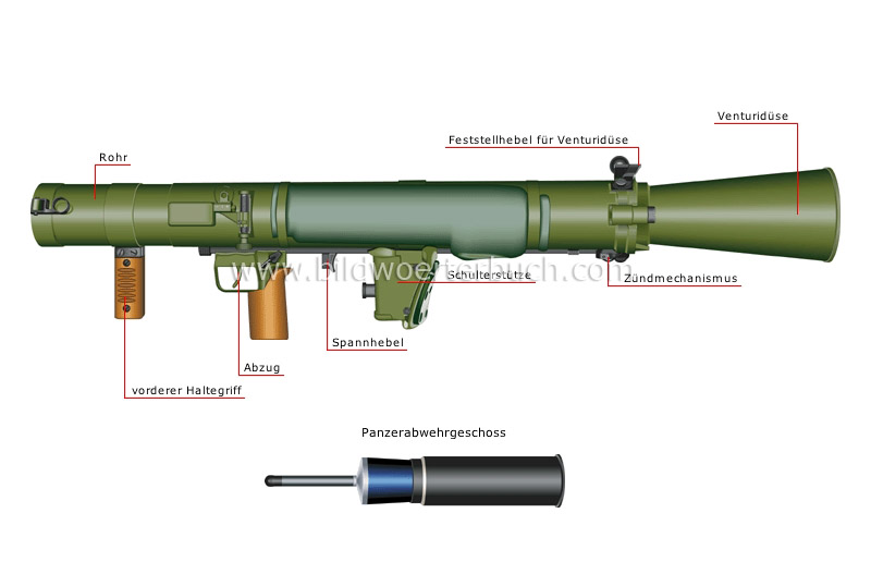 recoilless rifle image