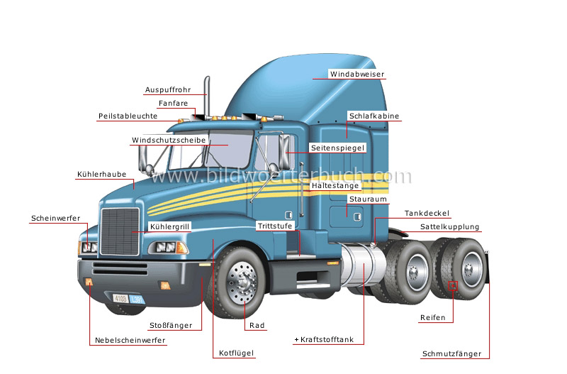 truck tractor image