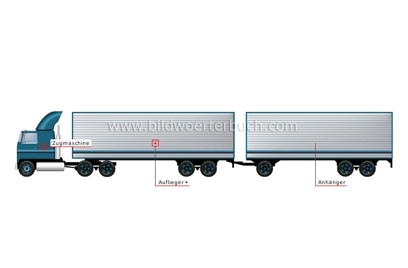 tandem tractor trailer image