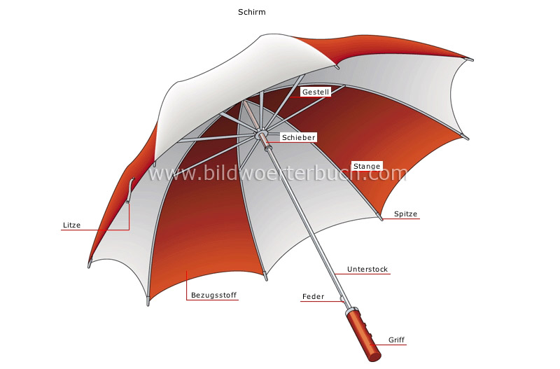 umbrella and stick image
