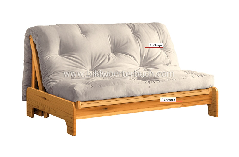 Do it yourself sofa homemade sofa sofas and mattress on for Do it yourself couch