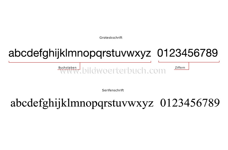 characters of a font image