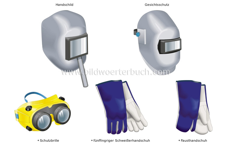 protective clothing image