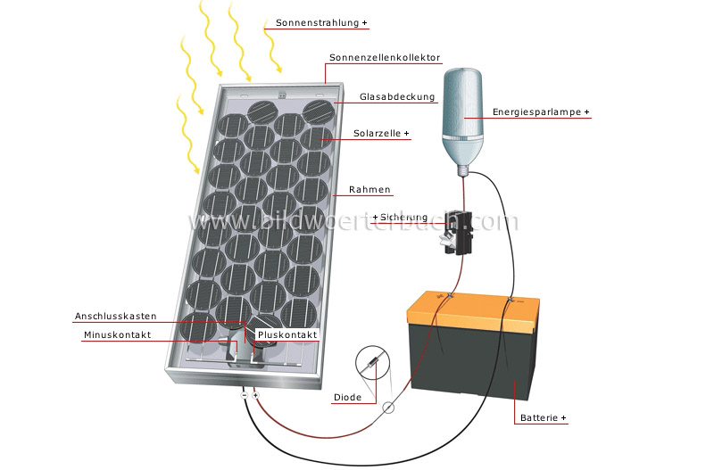 solar-cell system image