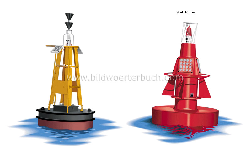 pillar buoy image