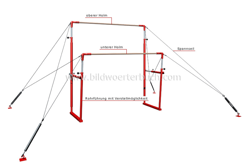 uneven parallel bars image