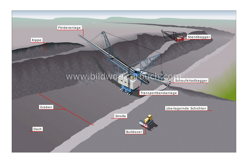strip mine image