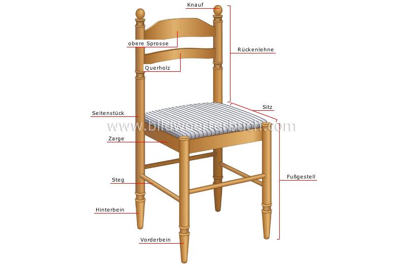 Haus Hauseinrichtung Stuhl Teile Bild
