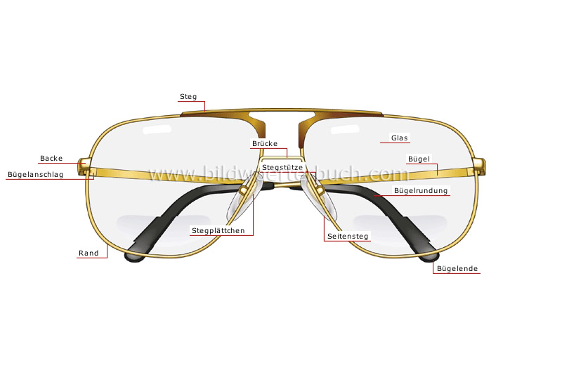 Eyeglass Frames And Parts : personal adornment and articles :: personal articles ...