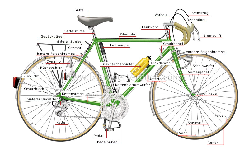 parts of a bicycle image