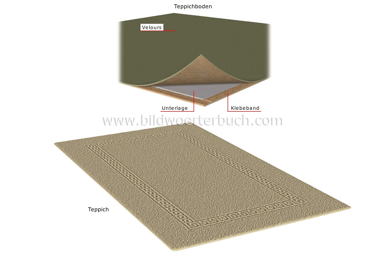 textile floor coverings image