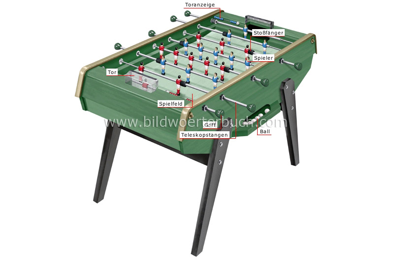 soccer table image