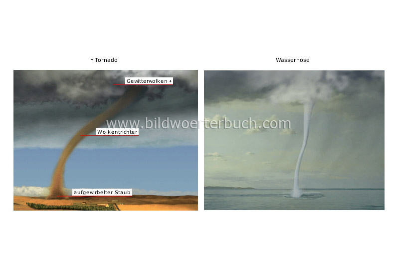 tornado and waterspout image