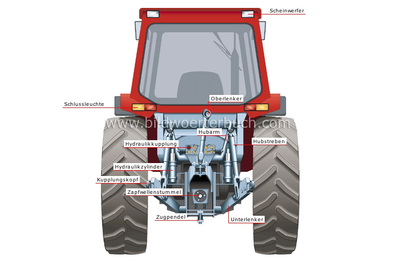 tractor: rear view image