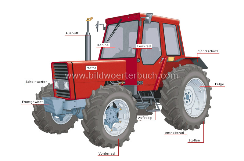 tractor: front view image