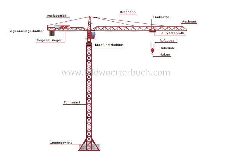 tower crane image