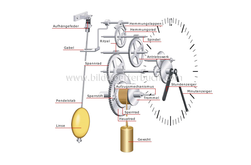 weight-driven clock mechanism image